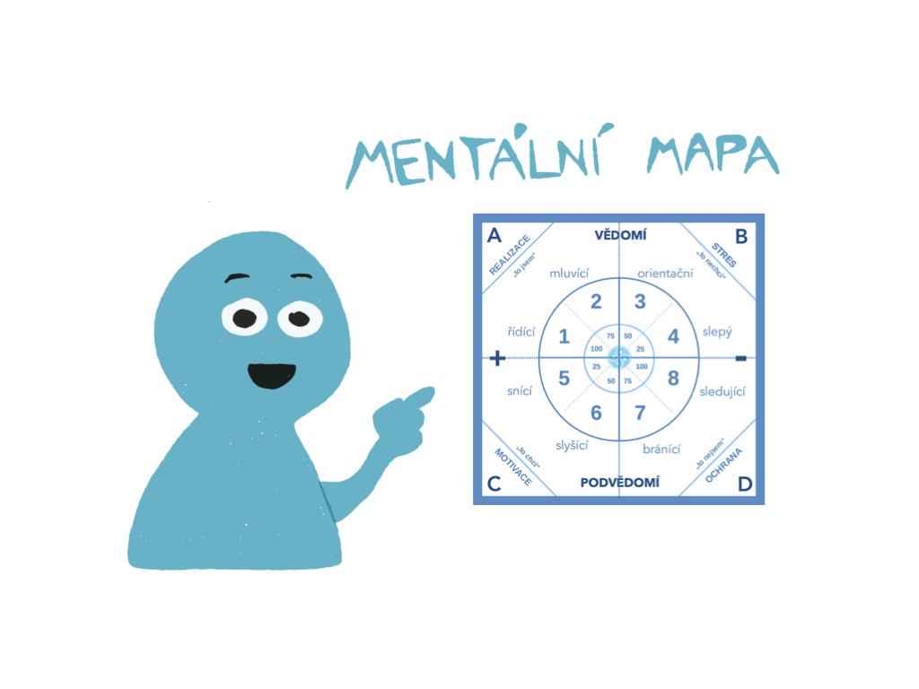 modrý panáček, který ukazuje namentální mapu